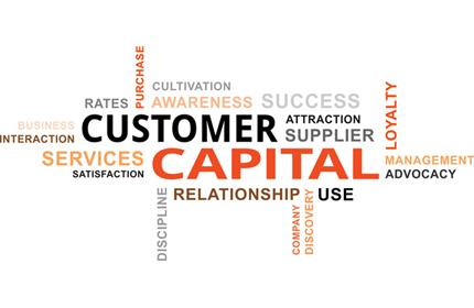 4Cs of Capital - Your ideal customer